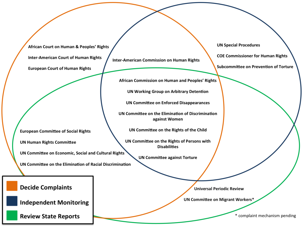 Diagram- HR mechanism competence (July 11, 2014) (no links)